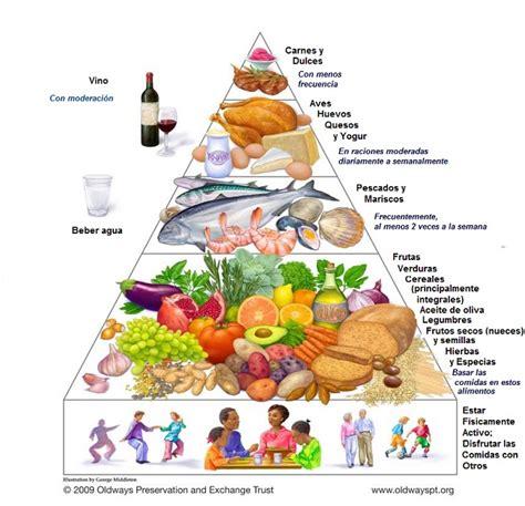 piramide alimentare dieta mediterranea dieta mediterr 225 nea pir 225 mide edualimentaria