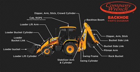 backhoe parts diagram worx parts diagram 18 wiring diagram images wiring