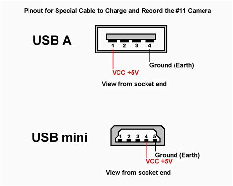 mini usb connector pinout usb