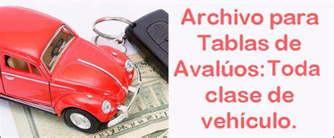 ver tabla de avaluos de carros en bogota 2016 tablas de avaluos precios fichas t 233 cnicas y consulta de