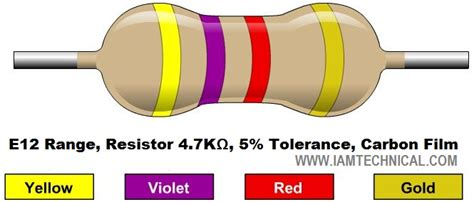 4 7kω resistor color code iamtechnical