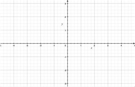 Coordinate Lookup Search Results For Coordinate Plane Calendar 2015