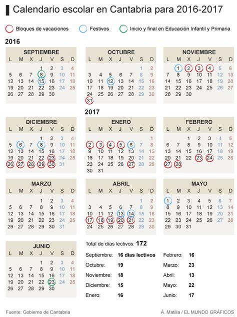 191 debemos cambiar el calendario escolar como en cantabria