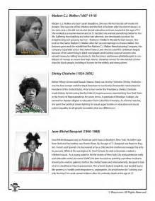 black history month bios walker chisholm basquiat woo