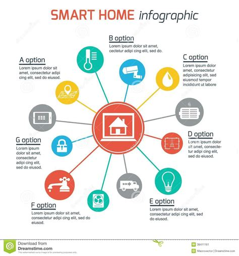 smart home technology system smart home automation technology concept royalty free
