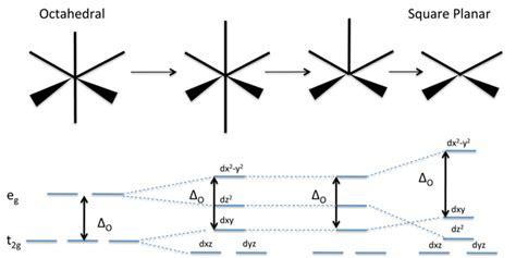 mot diagram of oxygen mot diagram of oxygen best free home design idea