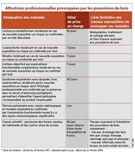 exemple certificat de travail retraite document