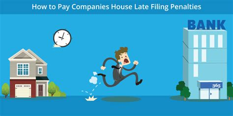penalties for late filing and payment of your income tax how to pay companies house late filing penalties dns