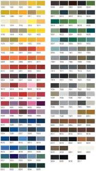 ral colors sherwin williams ral color chart 2017 grasscloth wallpaper