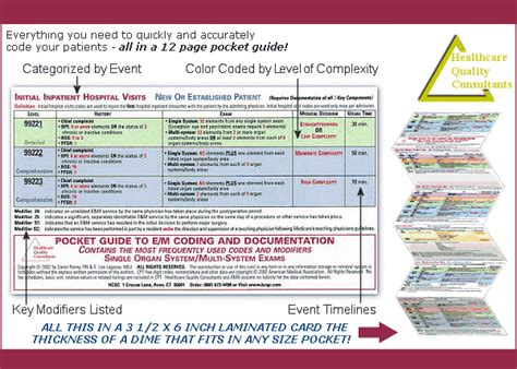 pocket reference card template custom card template 187 pocket reference card template