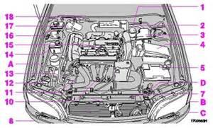 Fuel System Volvo S40 2004 Volvo S40 V40