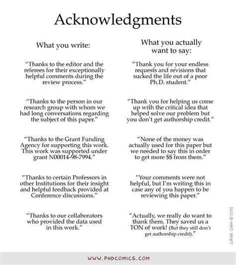 thesis acknowledgment phd thesis acknowledgements