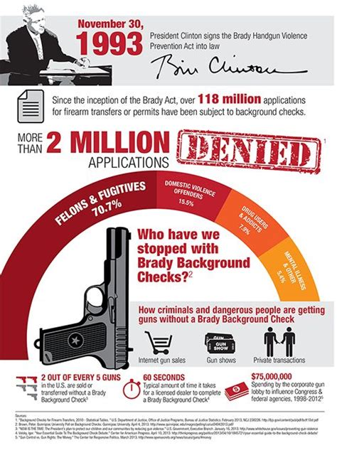brady caign to prevent gun violence dr who gun control and the o jays on pinterest