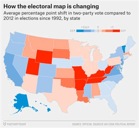 2016 Presidential Election Also Search For Fivethirtyeight Pa Is Electoral College Quot Tipping Point Quot Politicspa