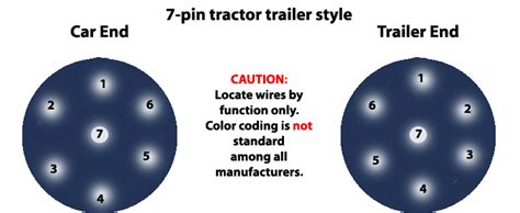hgv trailer wiring diagram 26 wiring diagram images