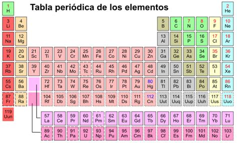 zirconio tavola periodica elemento quimico simbolo zr elemento quimico simbolo zr la