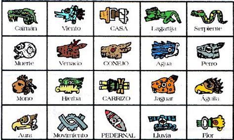 Calendario Azteca Significado De Sus Signos S 237 Mbolos Mayas Y Aztecas Imagui