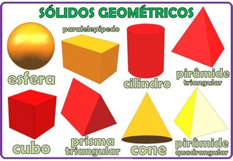 figuras geometricas o que é solidos geometricos