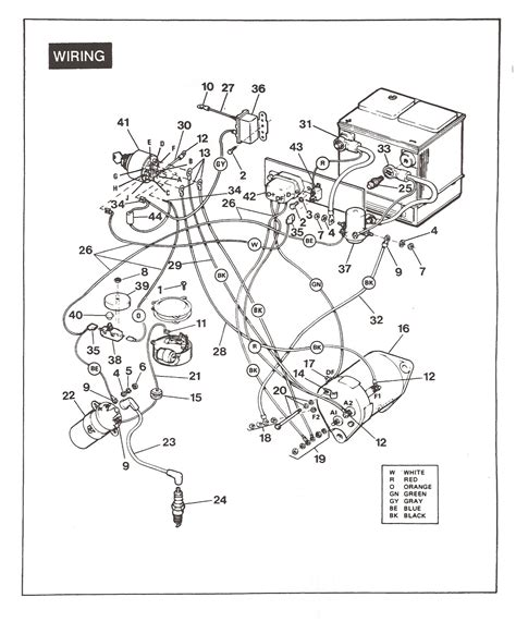 ezgo gas golf cart wiring diagram wiring diagram with
