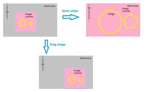 canvas zoom and pan zooming and panning an image canvas