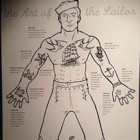 sailor tattoo meanings from the maritime museum today