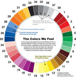 different colors describe happiness vs depression alfa img showing gt mood ring color chart dictionary
