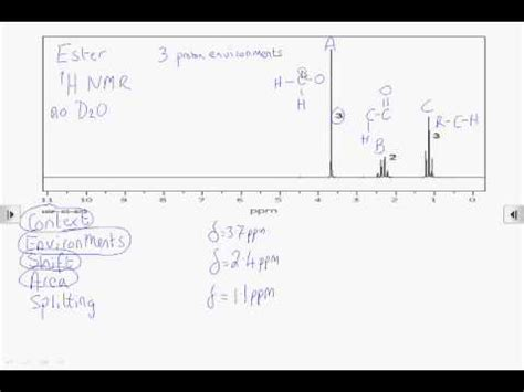 Reading Proton Nmr by How2 Interpret A Proton Nmr Spectrum
