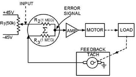 cd block diagram cd free engine image for user manual