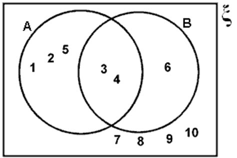 venn diagram universal set unit 1 section 4 set notation