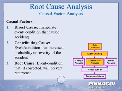 accident investigation root cause analysis ppt video
