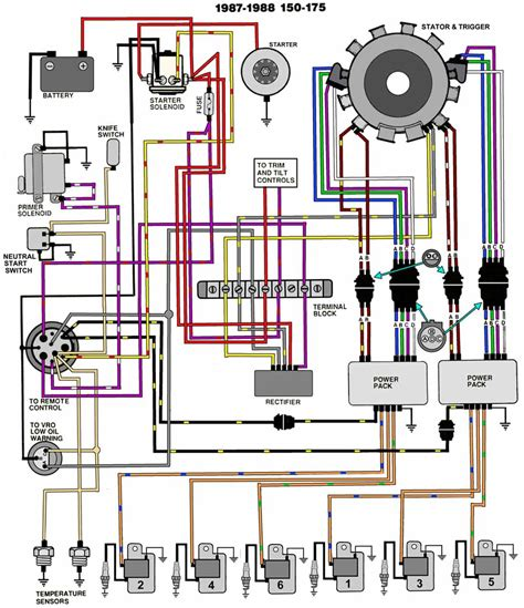diagram switch wiring ignition 19880evinrude 88 spl johnson outboard wiring diagram johnson outboard parts diagram elsavadorla