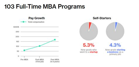 Top 15 Mba Schools 2015 by These Are The Best Business Schools For An Mba World