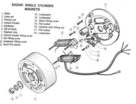 small engine mag o coil wiring diagram small free engine