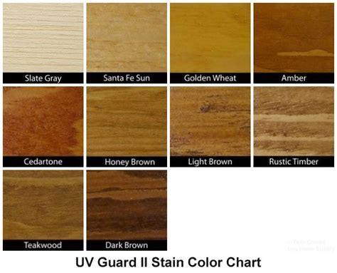 Weatherall UV Guard II Stain   Twin Creeks