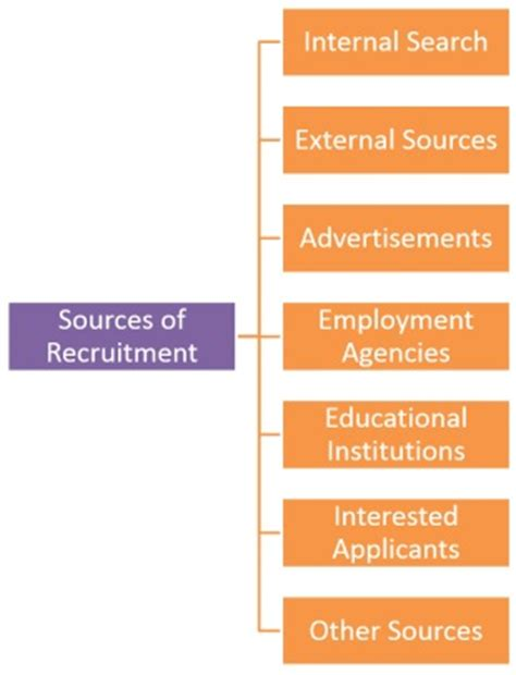 Types Of Mba Workshops by Mba Recruitment Degree International Mba Institute