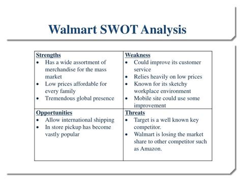 swot analysis essay sle swot analysis sle report 28 images 100 6 sle swot