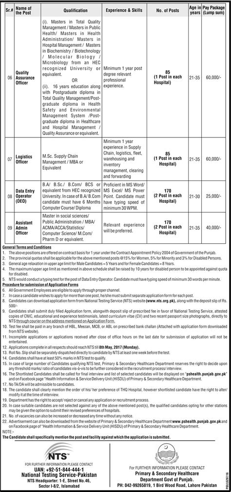 Mba Healthcare Management Salary In Pakistan by Nts Government 2018 Primary And Secondary Healthcare