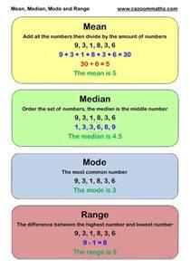 mean median mode range worksheet estimate of the mean