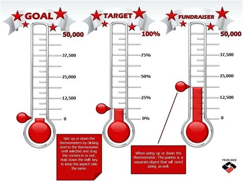 fundraising charts templates great thermometer goal template pictures inspiration