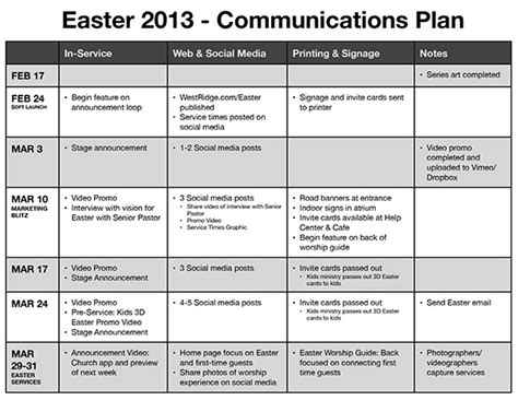 how to write a communications plan template neat exle of church communication planning via phil