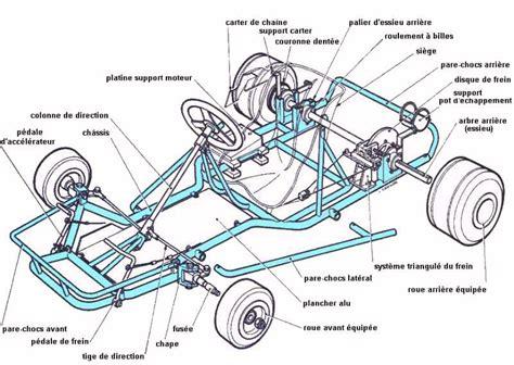 4 the of go l d faire un kart karting forum sport auto