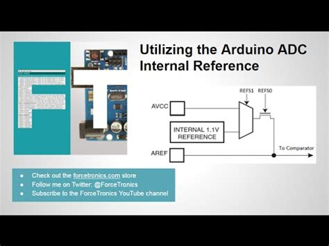 tutorial arduino adc tutorial 09 how to read voltages with analogread ar