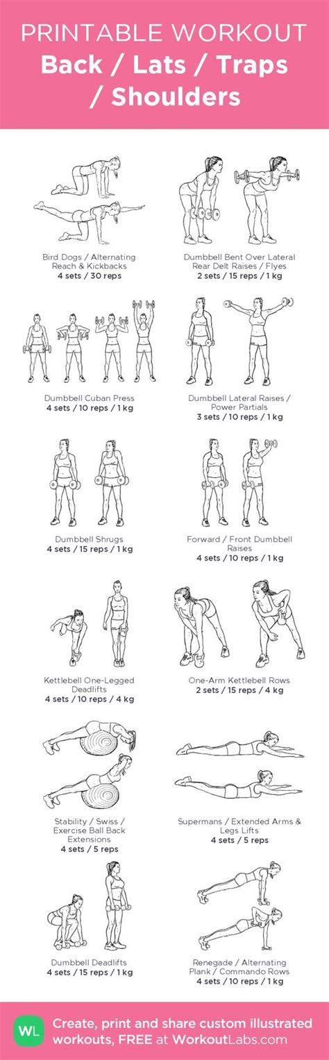 25 best ideas about inner chest workout on