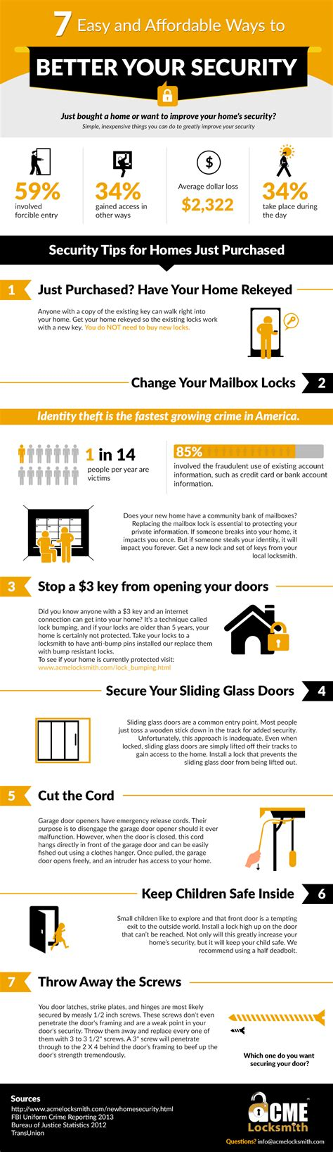 7 cheap and easy ways to improve your home security