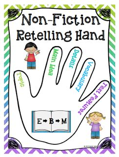 Re Telling by Great Anchor Chart To Teach How To Retell A Non Fiction