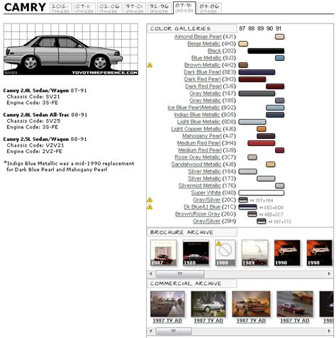 Toyota Recommendation Chart Camry 87 91 Color Spec Chart Camry Forums Toyota