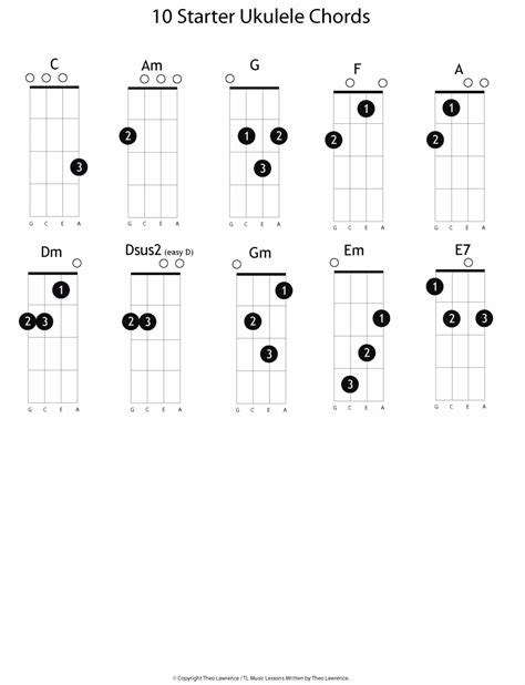 printable ukulele chord chart with finger numbers pdf
