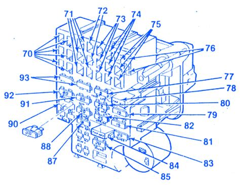 chevrolet pickup   fuse boxblock circuit breaker diagram carfusebox