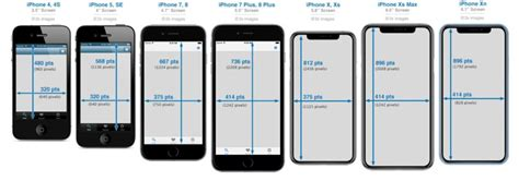 iphone size comparison chart ranking    size