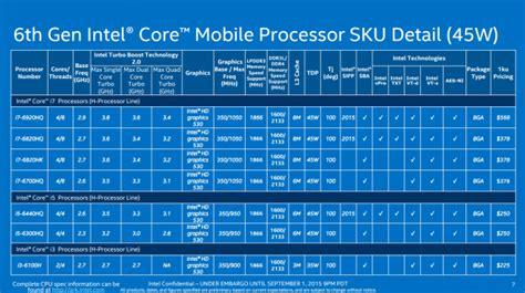 intel xeon best processor intel calls their new skylake cpus their best cpu